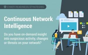 continuous network intelligence